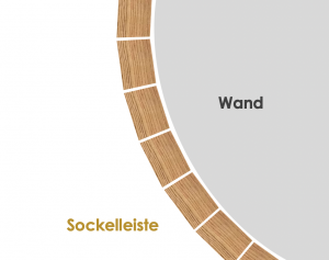 Fußleiste mit Gehrung an runder Wand